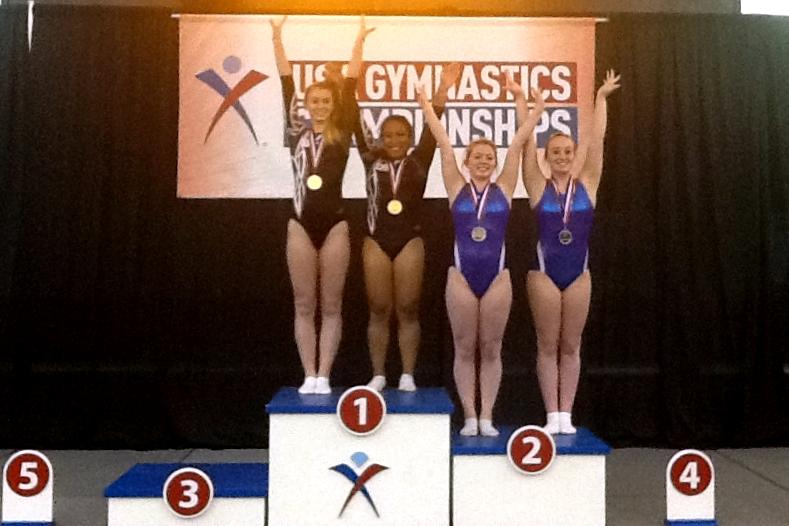 rhode island classic gymnastics meet